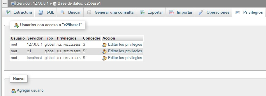 Privilegios base de datos