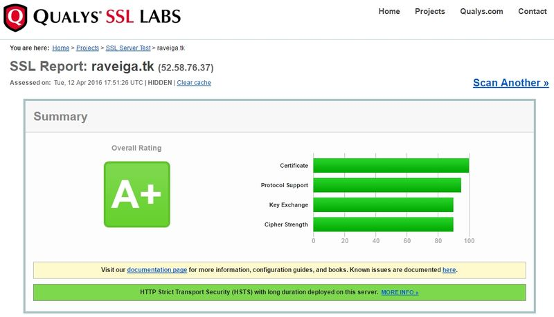Archivo:Ssl-labs-report.jpg
